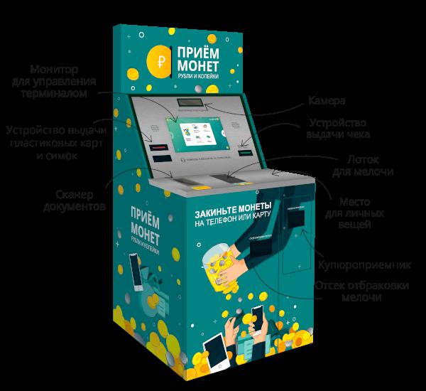 Как сдать мелочь в аппарат по приему монет в Москве
